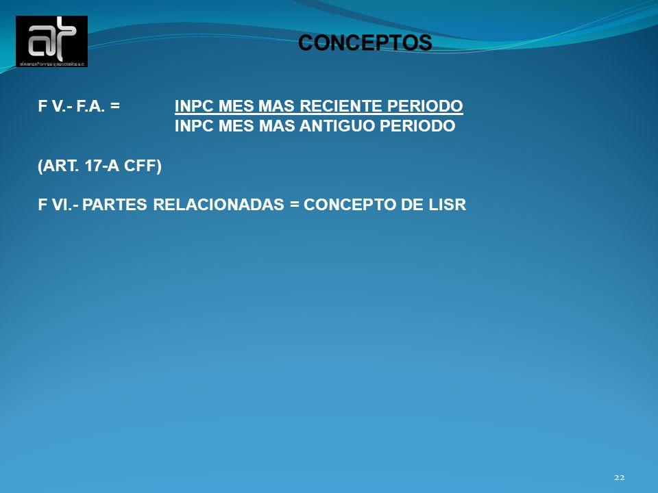 CONCEPTOS F V.- F.A. = INPC MES MAS RECIENTE PERIODO