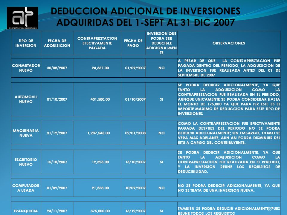 DEDUCCION ADICIONAL DE INVERSIONES