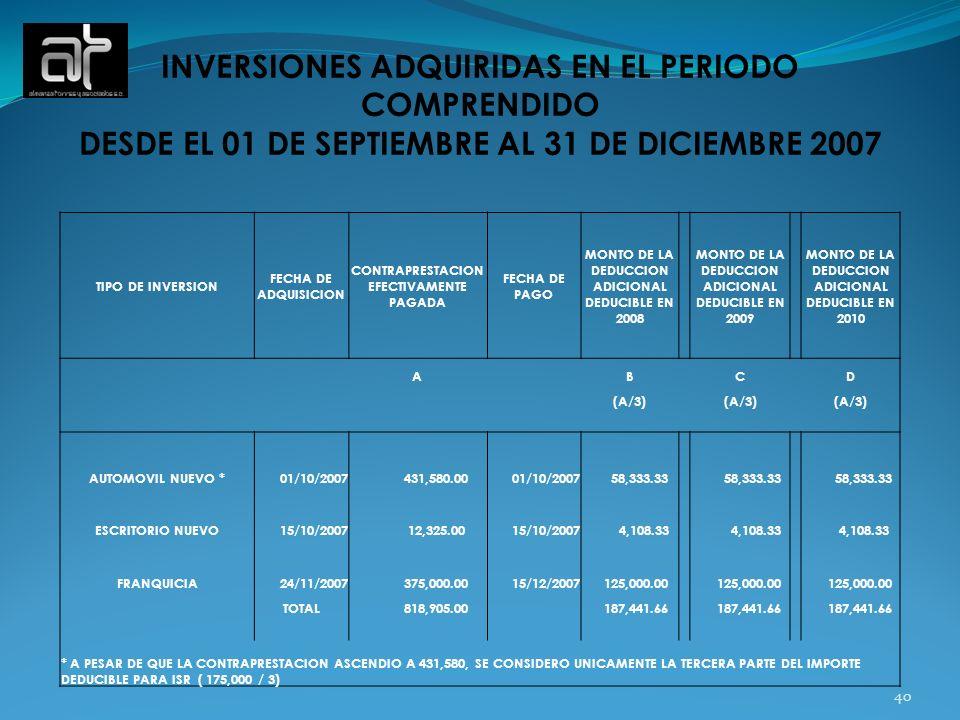 INVERSIONES ADQUIRIDAS EN EL PERIODO COMPRENDIDO