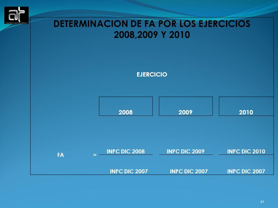DETERMINACION DE FA POR LOS EJERCICIOS 2008,2009 Y 2010