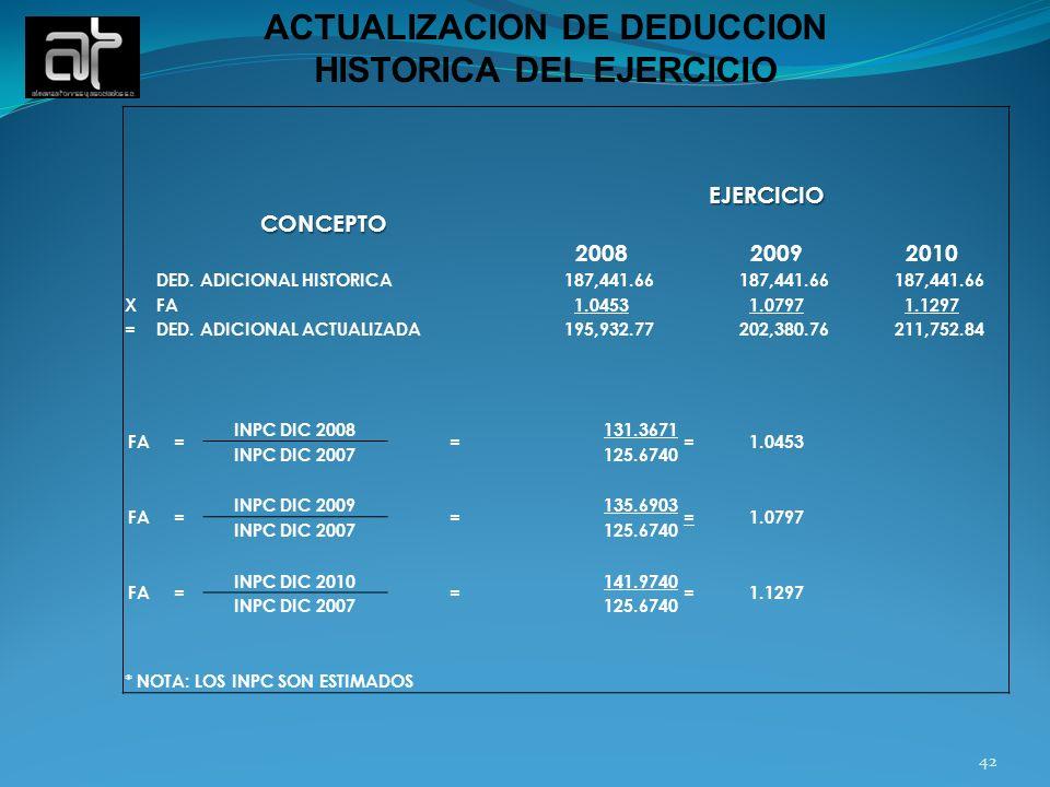ACTUALIZACION DE DEDUCCION HISTORICA DEL EJERCICIO