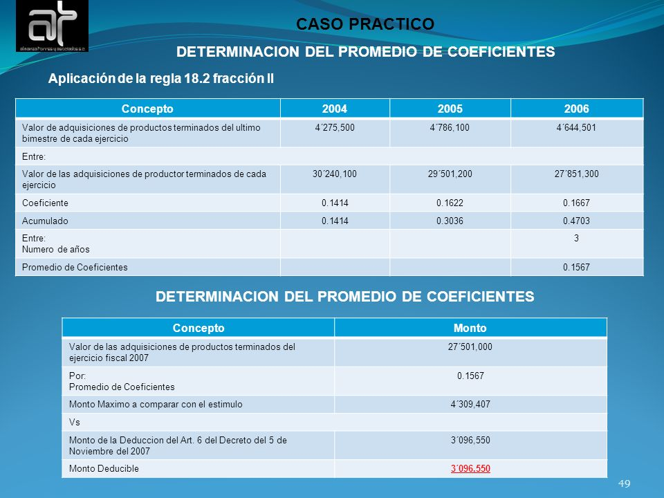CASO PRACTICO DETERMINACION DEL PROMEDIO DE COEFICIENTES
