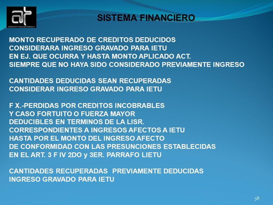 SISTEMA FINANCIERO MONTO RECUPERADO DE CREDITOS DEDUCIDOS