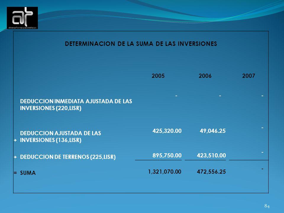 DETERMINACION DE LA SUMA DE LAS INVERSIONES