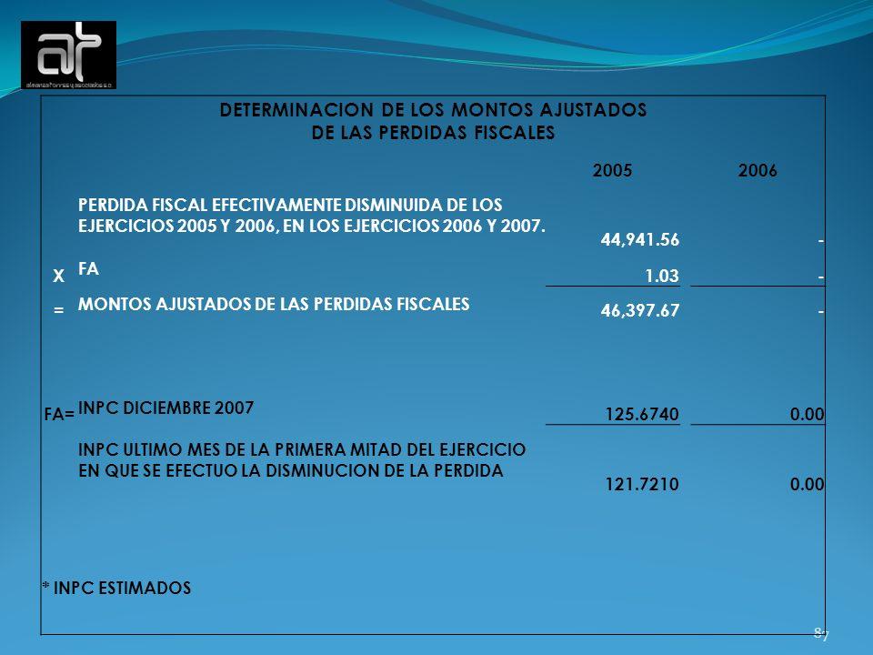DETERMINACION DE LOS MONTOS AJUSTADOS DE LAS PERDIDAS FISCALES