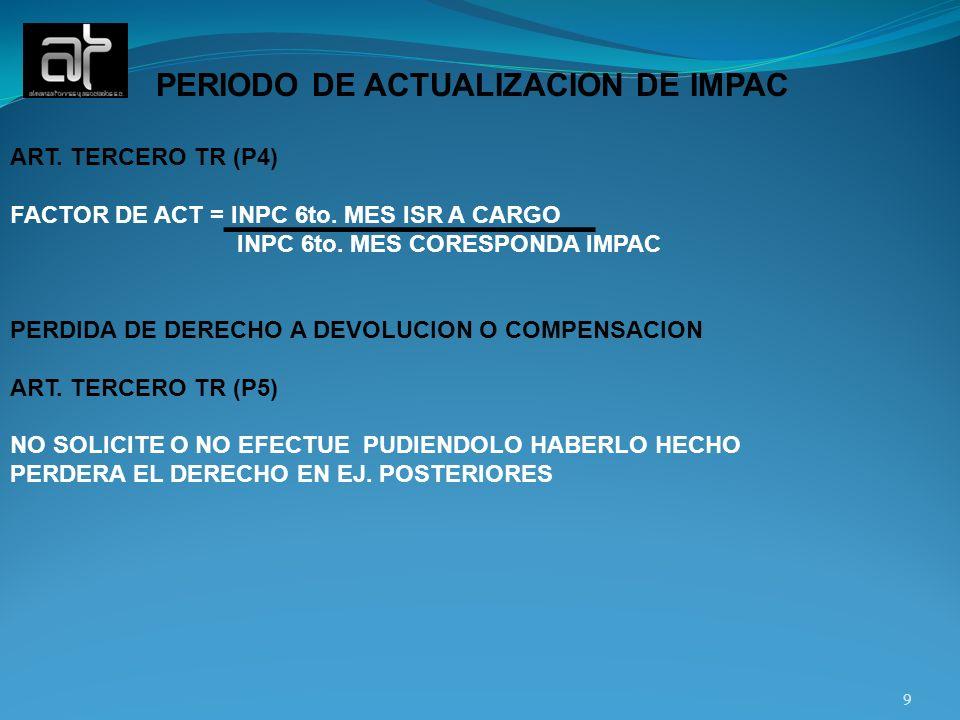 PERIODO DE ACTUALIZACION DE IMPAC