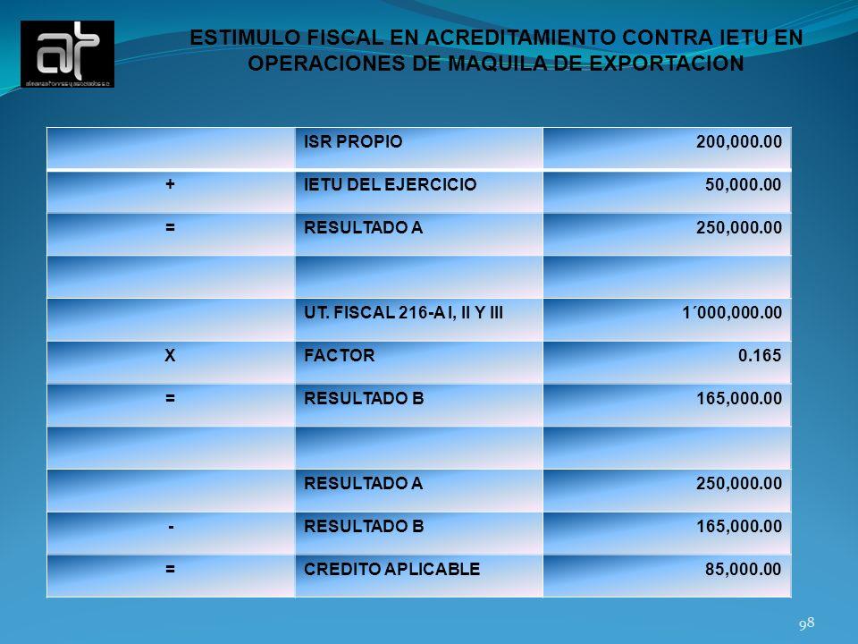 ESTIMULO FISCAL EN ACREDITAMIENTO CONTRA IETU EN OPERACIONES DE MAQUILA DE EXPORTACION