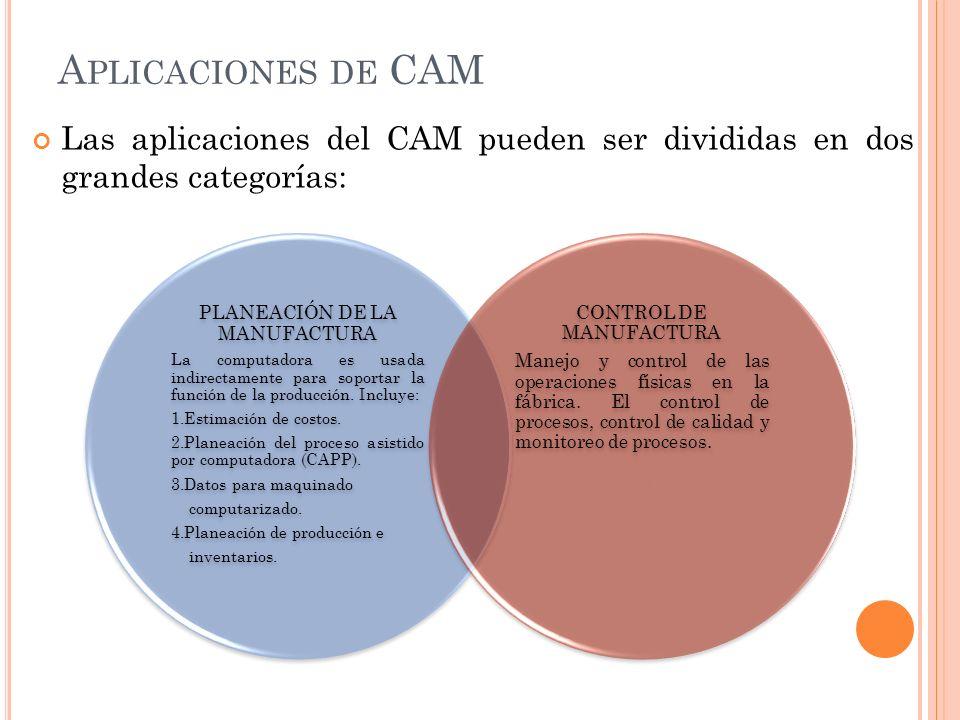 Aplicaciones de CAM Las aplicaciones del CAM pueden ser divididas en dos grandes categorías: PLANEACIÓN DE LA MANUFACTURA.
