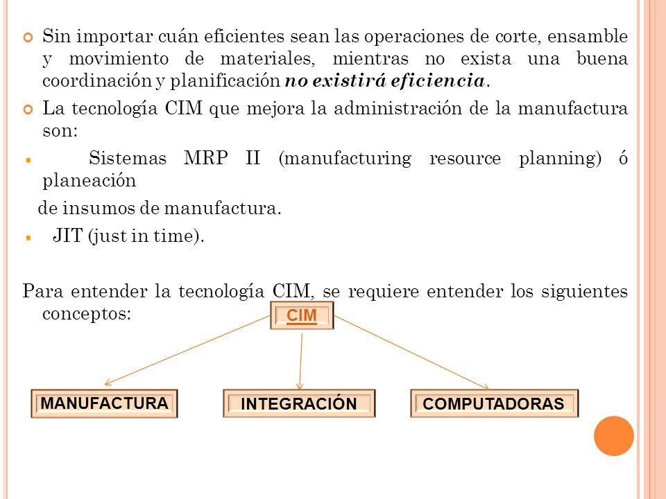 La tecnología CIM que mejora la administración de la manufactura son: