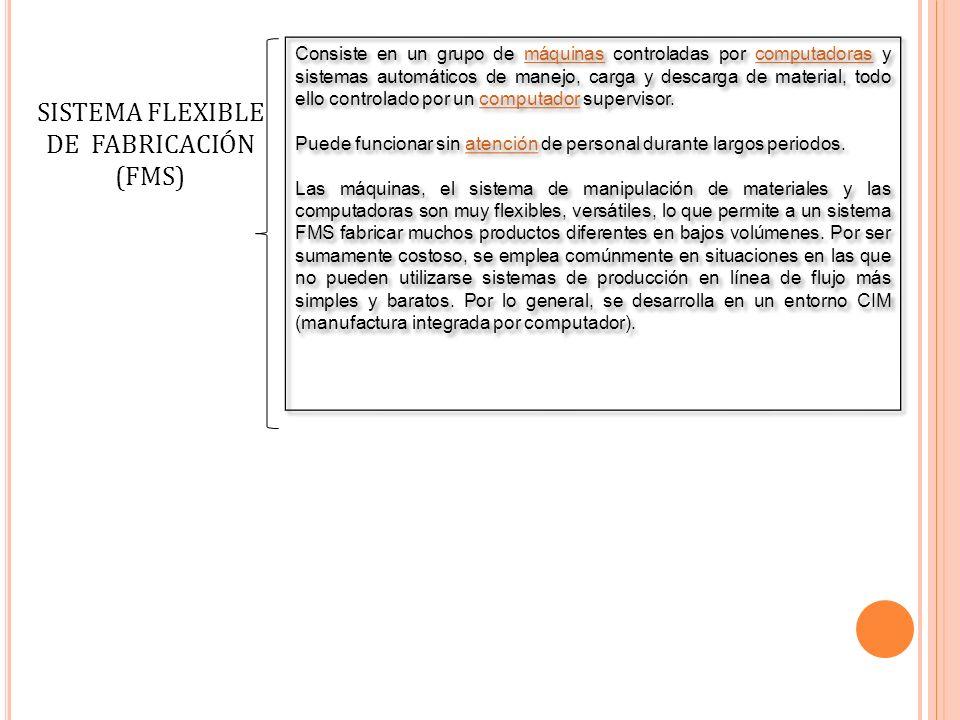 SISTEMA FLEXIBLE DE FABRICACIÓN (FMS)