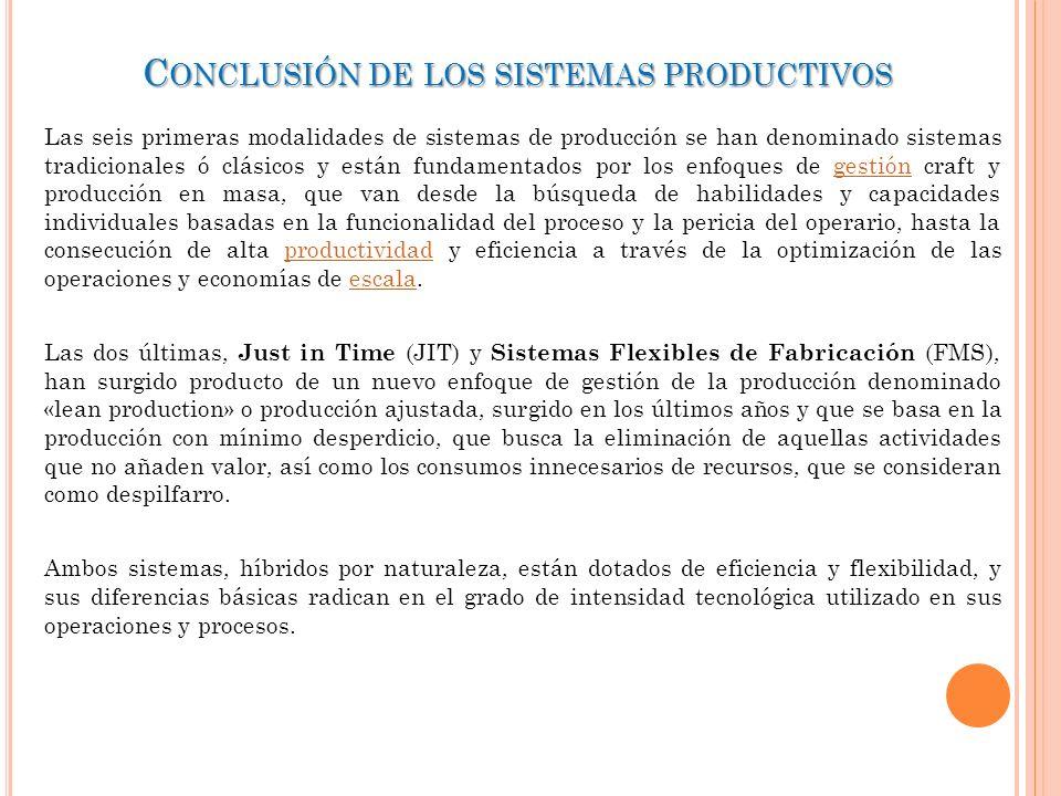 Conclusión de los sistemas productivos