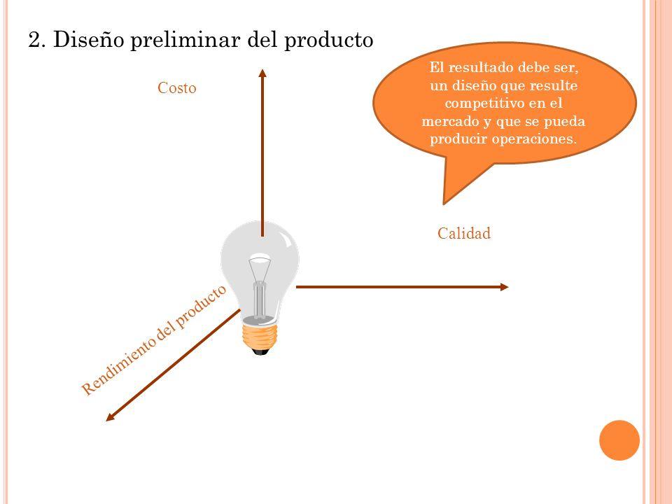 . Diseño preliminar del producto