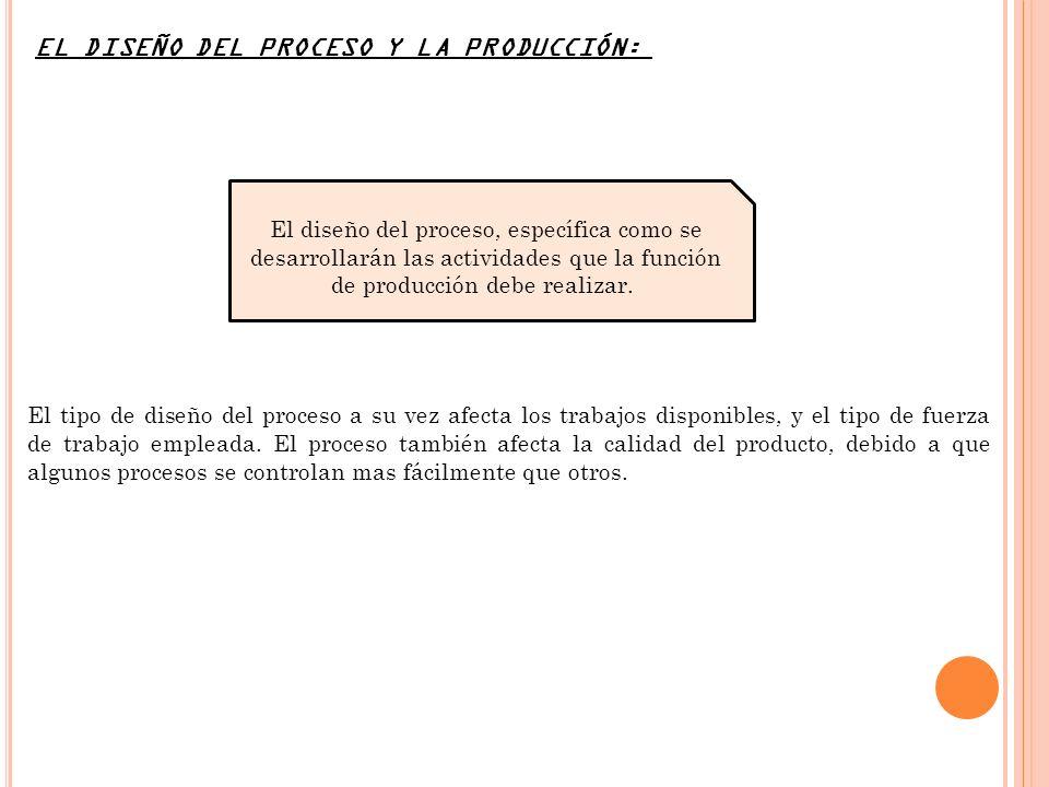 EL DISEÑO DEL PROCESO Y LA PRODUCCIÓN: