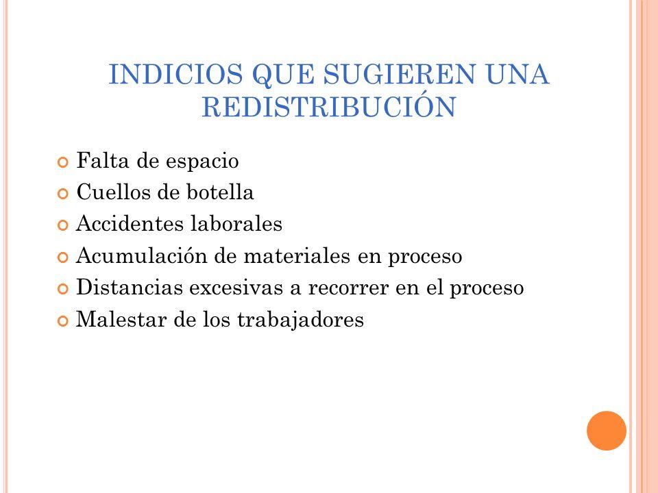 INDICIOS QUE SUGIEREN UNA REDISTRIBUCIÓN