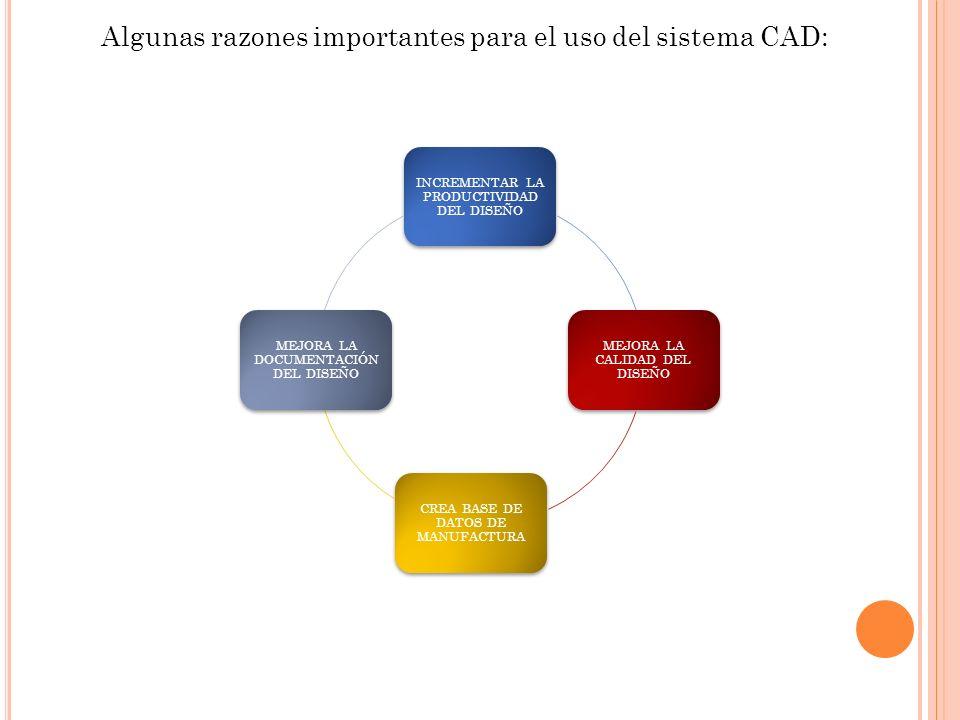 Algunas razones importantes para el uso del sistema CAD: