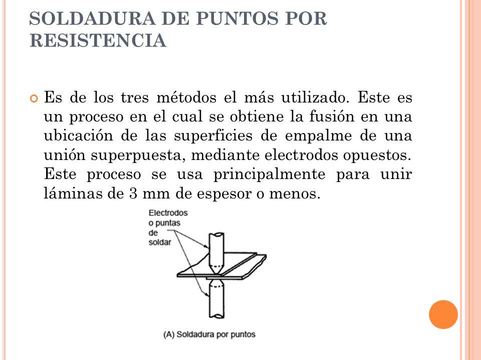 SOLDADURA DE PUNTOS POR RESISTENCIA