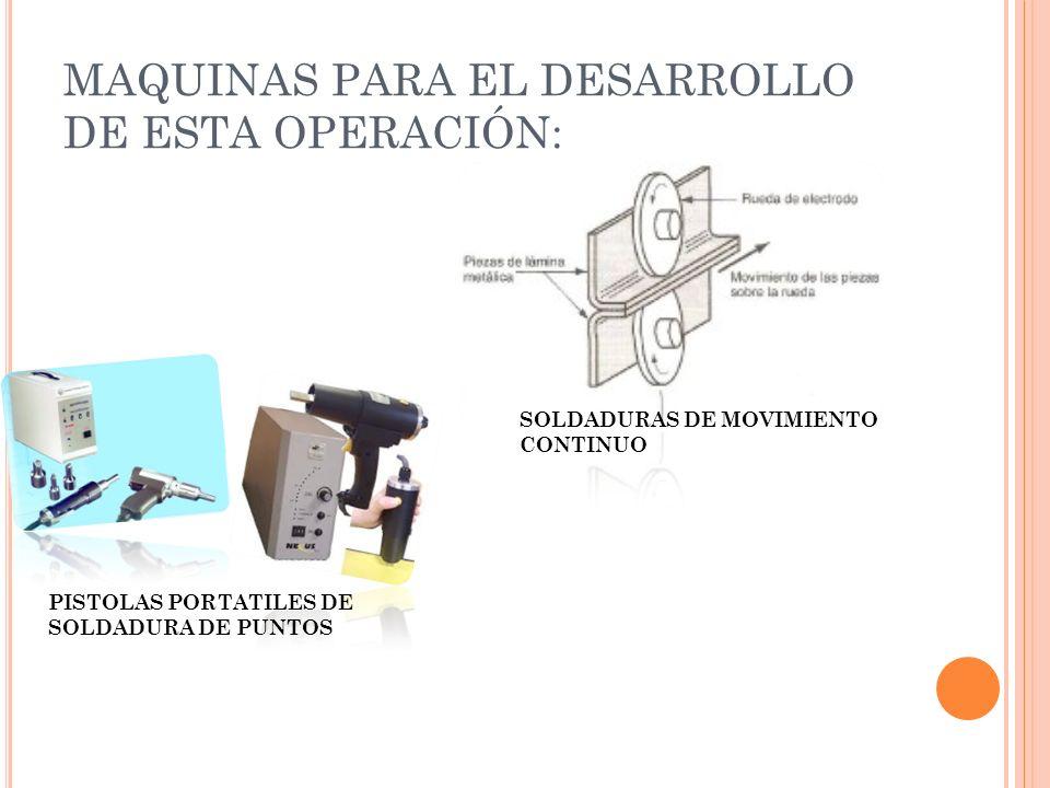 MAQUINAS PARA EL DESARROLLO DE ESTA OPERACIÓN: