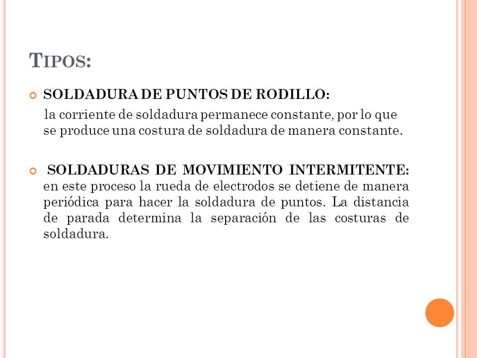 Tipos: SOLDADURA DE PUNTOS DE RODILLO: