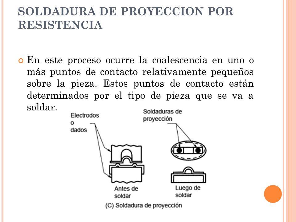 SOLDADURA DE PROYECCION POR RESISTENCIA