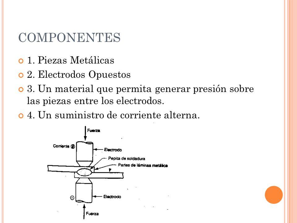 COMPONENTES 1. Piezas Metálicas 2. Electrodos Opuestos