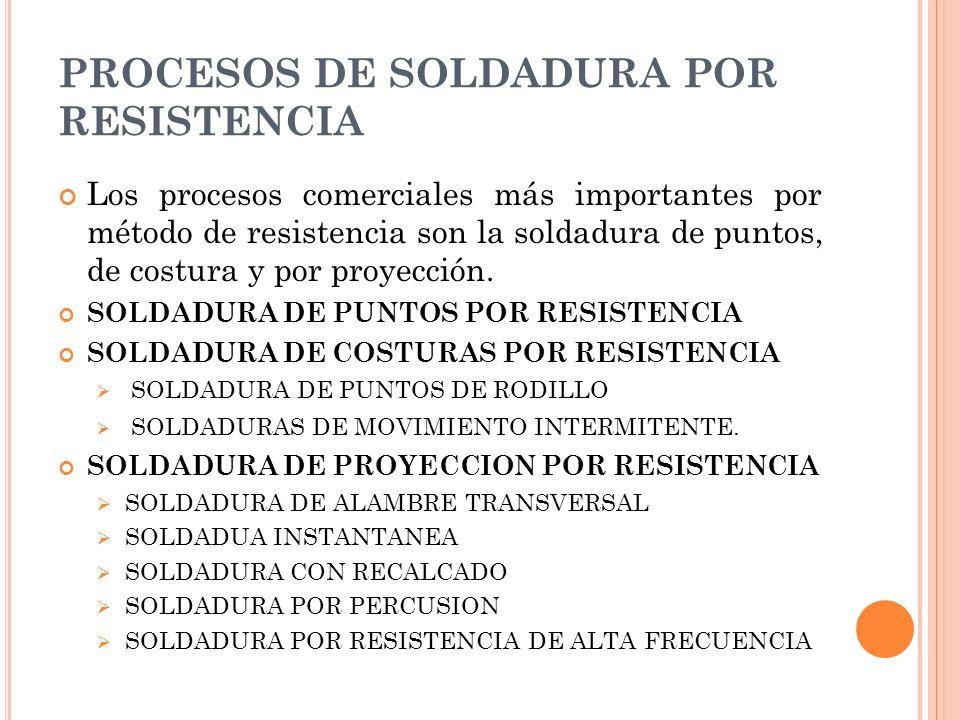PROCESOS DE SOLDADURA POR RESISTENCIA