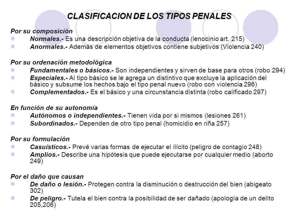CLASIFICACION DE LOS TIPOS PENALES