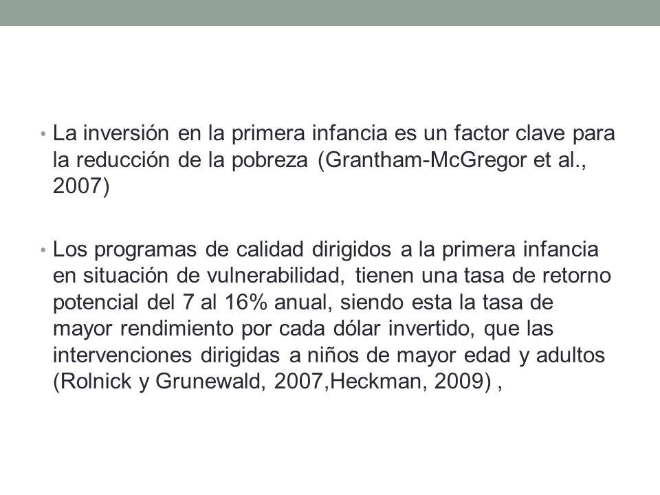 La inversión en la primera infancia es un factor clave para la reducción de la pobreza (Grantham-McGregor et al., 2007)