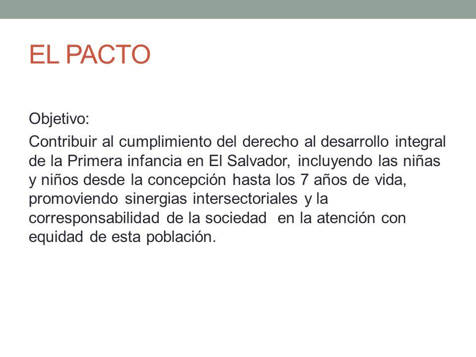 EL PACTO