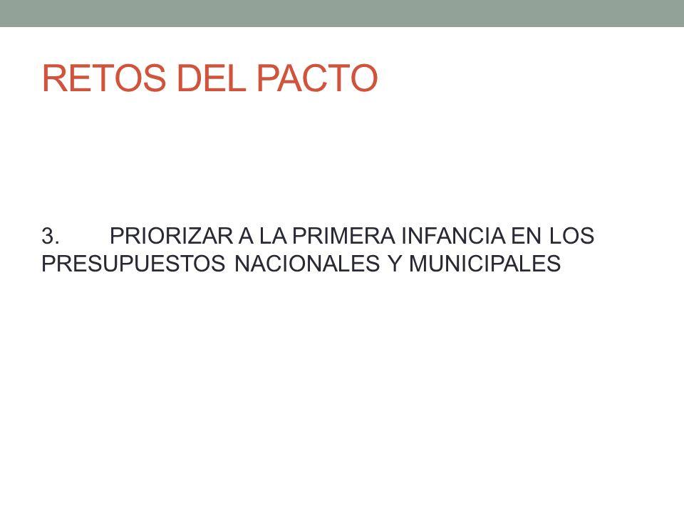 RETOS DEL PACTO 3. PRIORIZAR A LA PRIMERA INFANCIA EN LOS PRESUPUESTOS NACIONALES Y MUNICIPALES