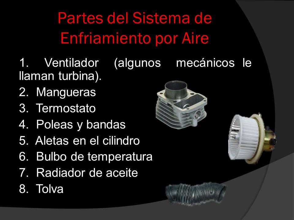 Partes del Sistema de Enfriamiento por Aire