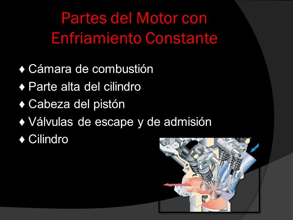 Partes del Motor con Enfriamiento Constante