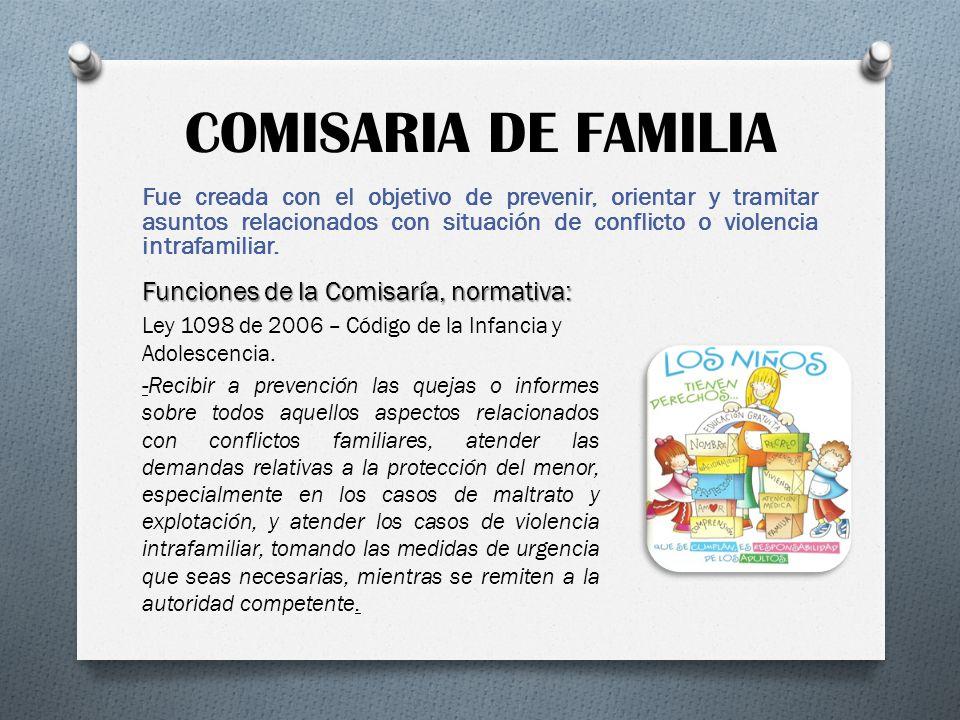 COMISARIA DE FAMILIA Funciones de la Comisaría, normativa: