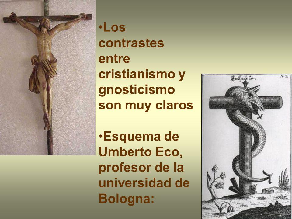Los contrastes entre cristianismo y gnosticismo son muy claros