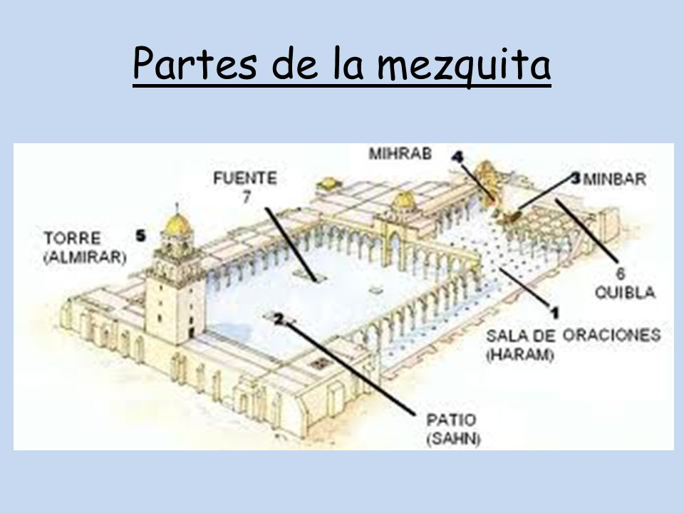La mezquita ppt video online descargar for Partes de una griferia de ducha