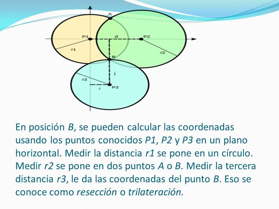 En posición B, se pueden calcular las coordenadas usando los puntos conocidos P1, P2 y P3 en un plano horizontal.
