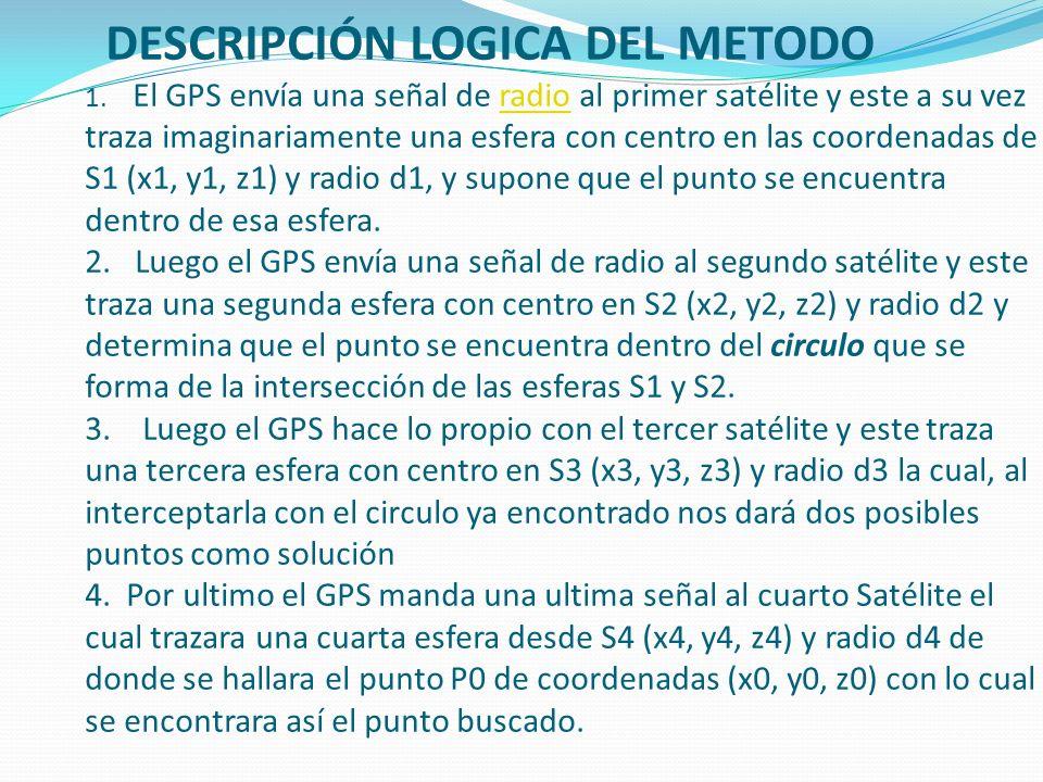 DESCRIPCIÓN LOGICA DEL METODO 1