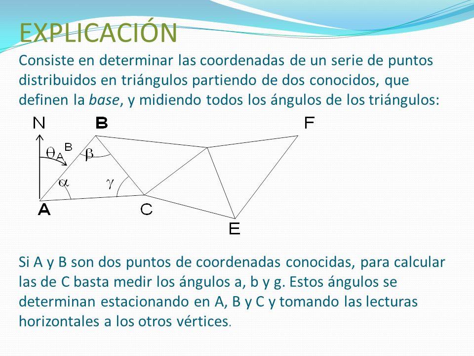 explicación Consiste en determinar las coordenadas de un serie de puntos distribuidos en triángulos partiendo de dos conocidos, que definen la base, y midiendo todos los ángulos de los triángulos: Si A y B son dos puntos de coordenadas conocidas, para calcular las de C basta medir los ángulos a, b y g.