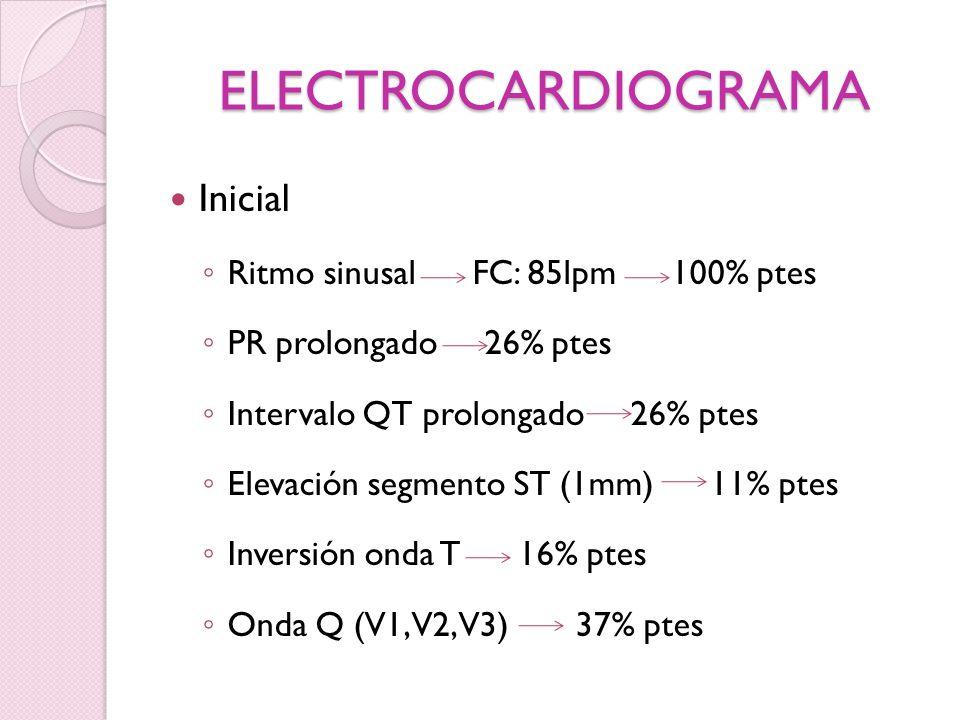 ELECTROCARDIOGRAMA Inicial Ritmo sinusal FC: 85lpm 100% ptes