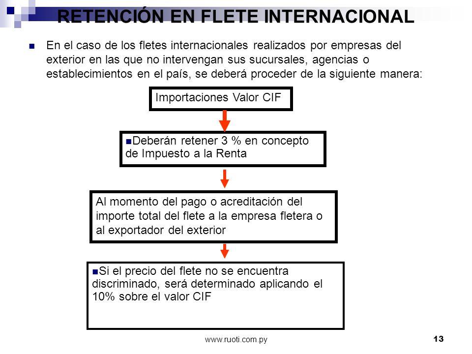 RETENCIÓN EN FLETE INTERNACIONAL