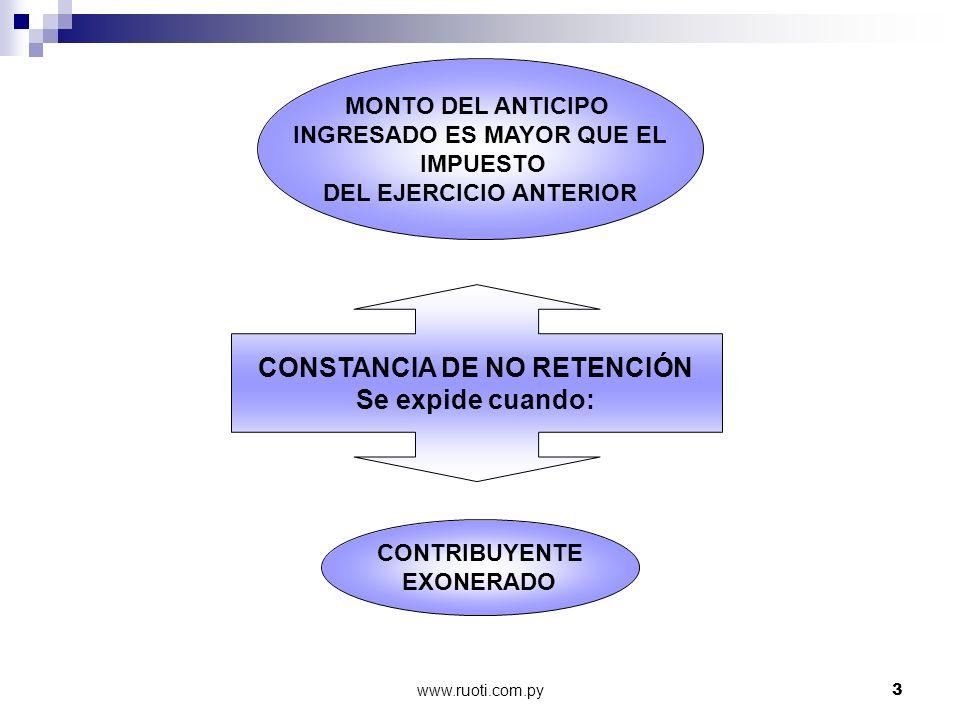 CONSTANCIA DE NO RETENCIÓN Se expide cuando: