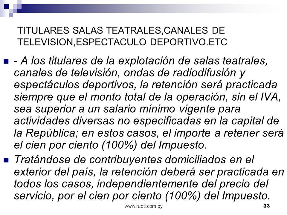 TITULARES SALAS TEATRALES,CANALES DE TELEVISION,ESPECTACULO DEPORTIVO