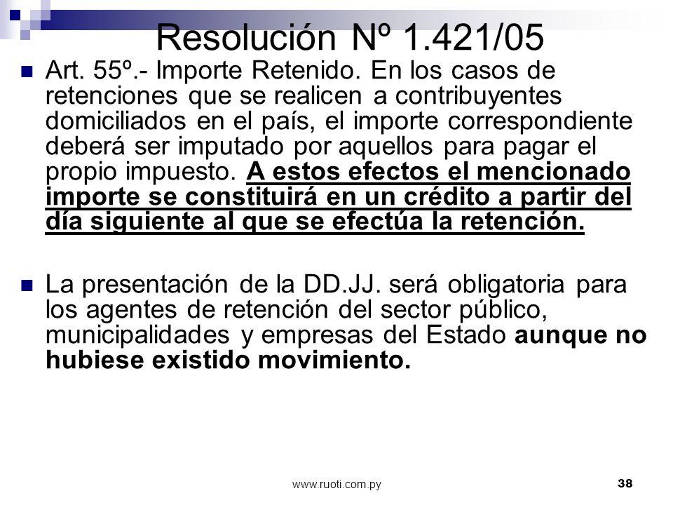 Resolución Nº 1.421/05