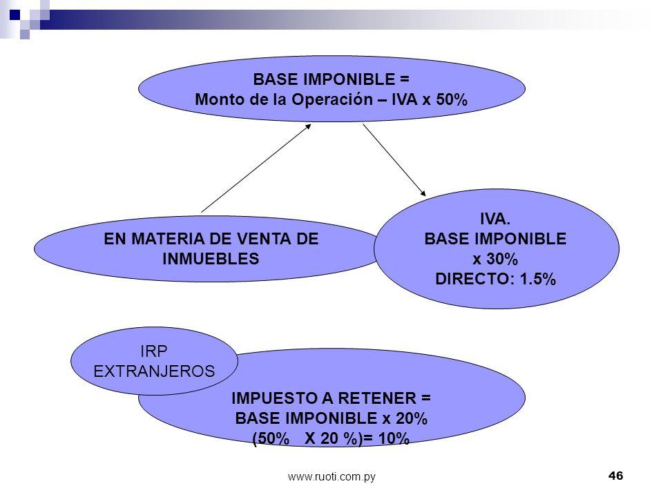 Monto de la Operación – IVA x 50%