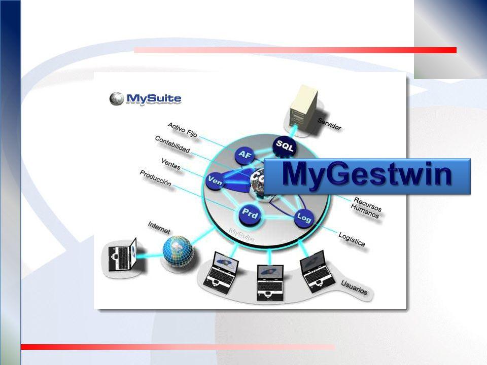 MyGestwin