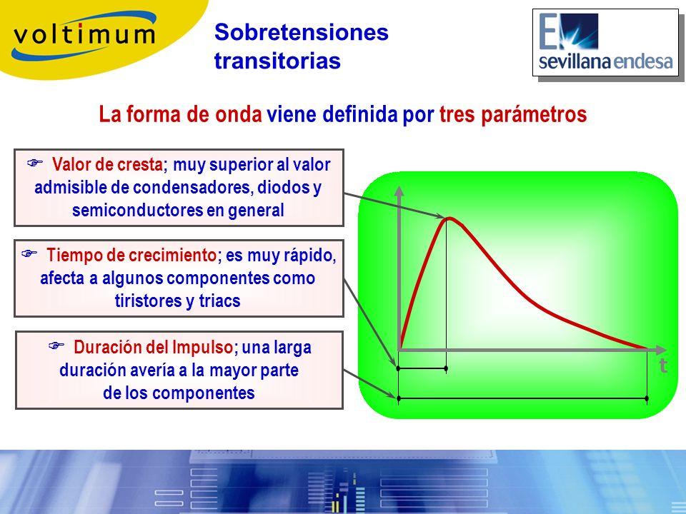 La forma de onda viene definida por tres parámetros