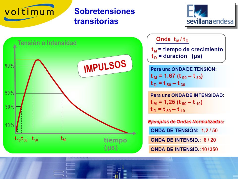 IMPULSOS Sobretensiones transitorias Tensión o Intensidad t 10 t 30