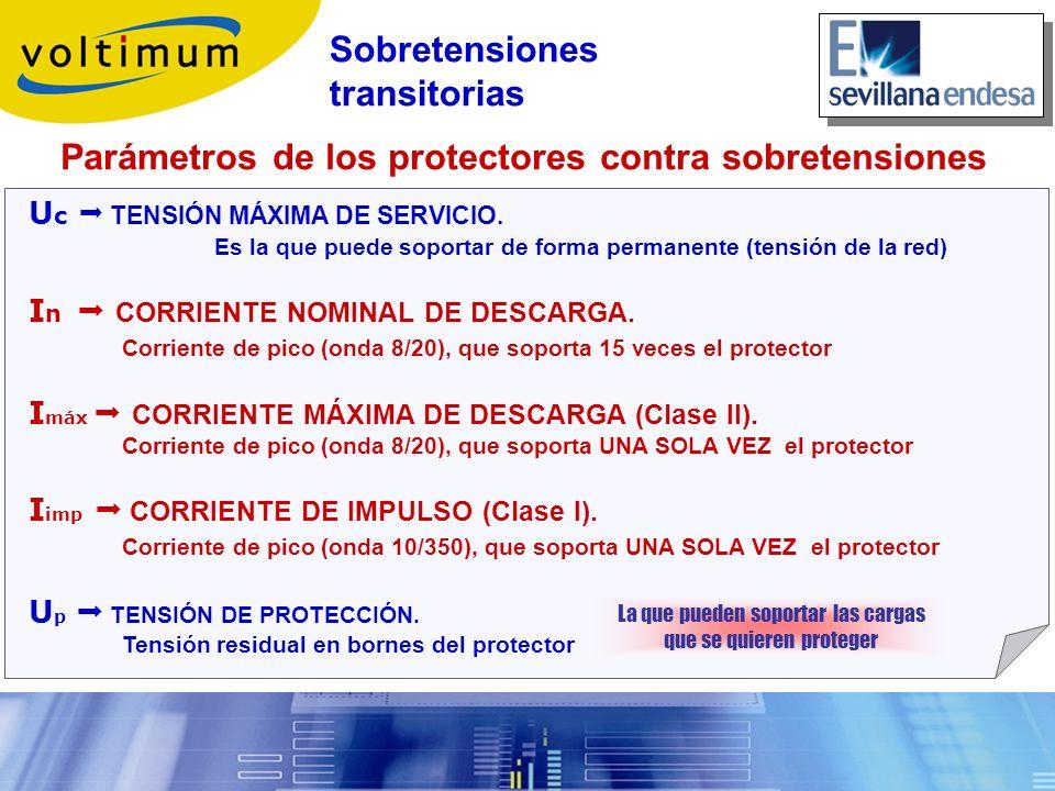 Parámetros de los protectores contra sobretensiones