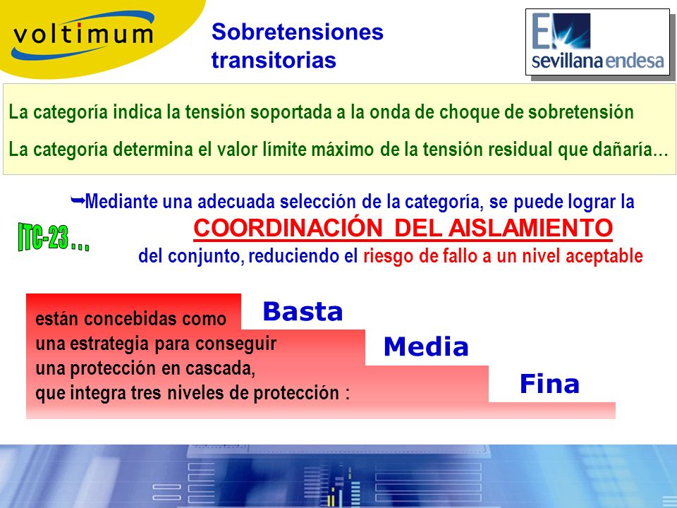 ITC-23 . . . Basta Media Fina Sobretensiones transitorias