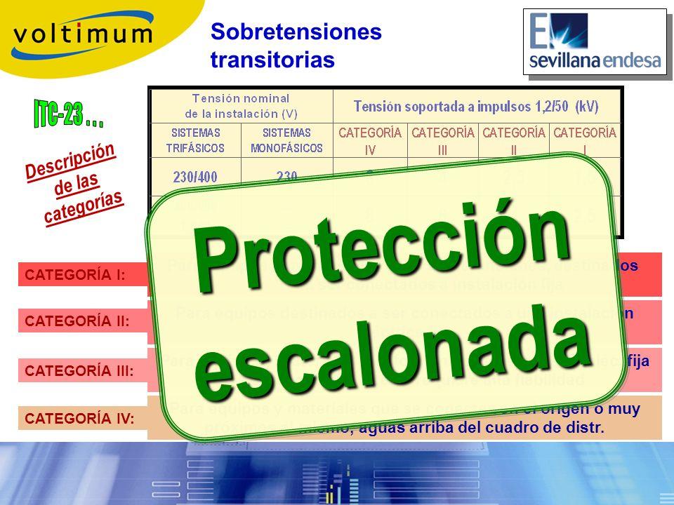 Descripción de las categorías Protección escalonada