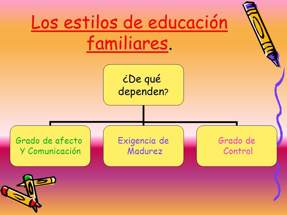 Los estilos de educación familiares.